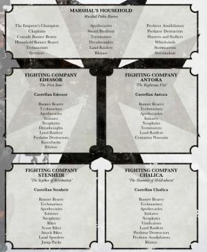 Black Templars - Warhammer 40k - Lexicanum